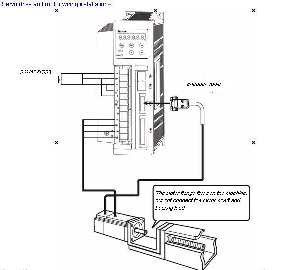 Dorable Wiring Servodrive Crest - Schematic Circuit Diagram ...