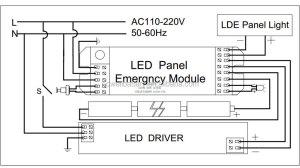 36w Led Panel Light Emergency Kit Sustain 3 Hours  Buy