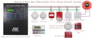2 Wires Addressable Opticalphotoelectric Smoke Detector