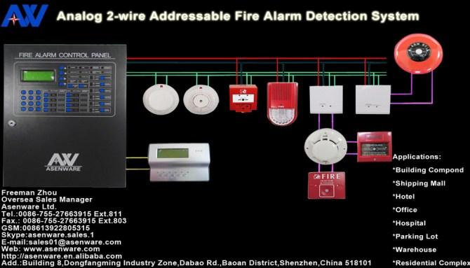 2wiring bus 1loop addressable fire alarm sprinkler fm 200 system  buy  fire alarm systemgsm fire alarm systemsgent fire alarm system product on
