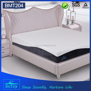 Offering Kurlon And Cuddle Mattress Price Ng In A Box With Gel Memory Foam Zipper