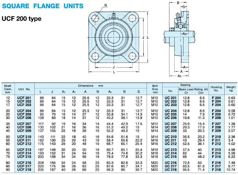 ucp type ucp210 pillow block bearing nsk p210 bearing buy nsk p210 bearing ucp210 pillow block bearing ucp pillow block bearing product on