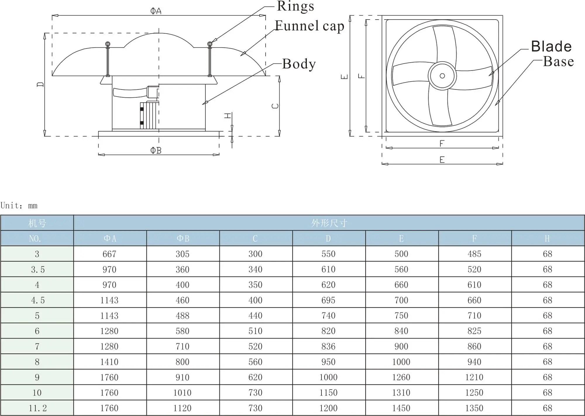 popula misting fan air cooler centrifugal fan axial fan