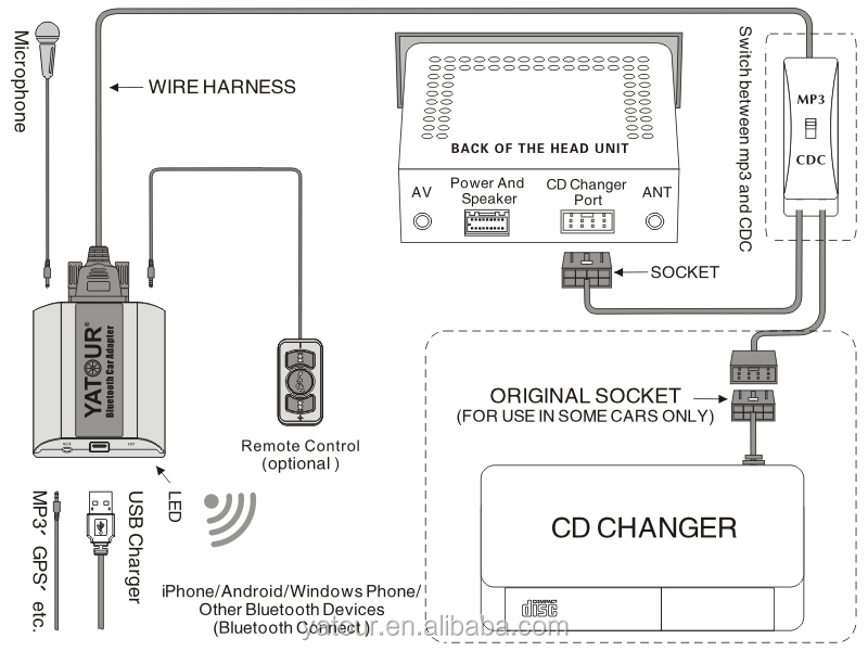 HTB1X0xvHFXXXXc_XpXXq6xXFXXX0?resize=665%2C499&ssl=1 blaupunkt rd4 wiring diagram the best wiring diagram 2017  at reclaimingppi.co