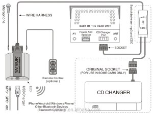 Rd3rd4 Citroen Bluetooth Handsfree Car Kit  Buy Bluetooth Handsfree Car Kit,Citroen Bluetooth