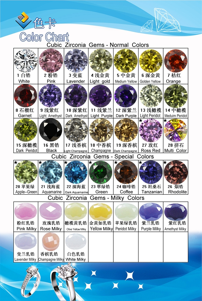 Wholesale Synthetic Garnet Round Diamond Cut Cz Stone