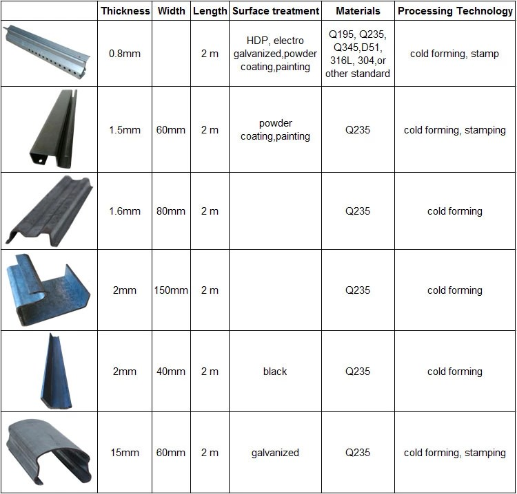 Different Specifications False Ceiling Galvanized Steel Furring Channel Buy Different Specifications Channel Steel Stainless Steel 304 Channel Bar Steel Channel Sizes Chart Product On Alibaba Com