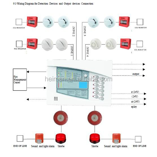 conventional fire alarm wiring diagram blonton com Wiring Fire Alarm simplex fire alarm control panel wiring diagram wiring diagram wiring fire alarms