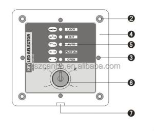 Request To Exit Wiring Diagram Transformer Diagrams Wiring Diagram ~ ODICIS