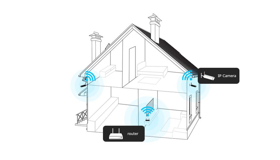 HTB1hEuIbQfb uJkSnhJq6zdDVXaI ANRAN 2.0MP IP Camera Wi-fi Outdoor Waterproof HD Video Surveillance Security Camera Built-in SD Card Slot Wifi Camera 1080P