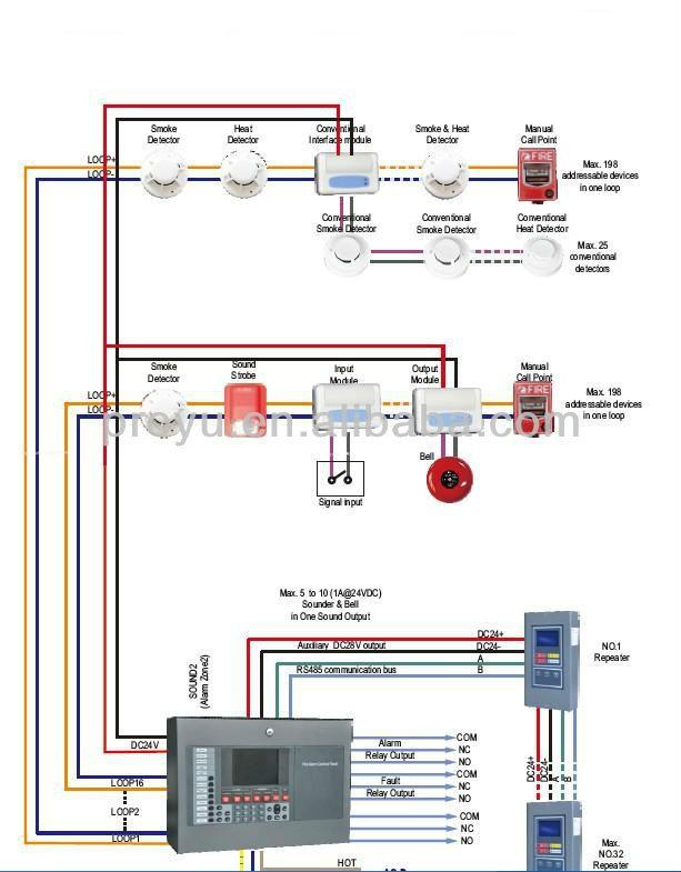 vista fire alarm wiring diagram industrial fire alarm wiring Commercial Fire Alarm Wiring Diagrams addressable fire alarm control panel wiring diagram wiring diagram commercial fire alarm wiring diagrams vista fire commercial fire alarm wiring diagrams