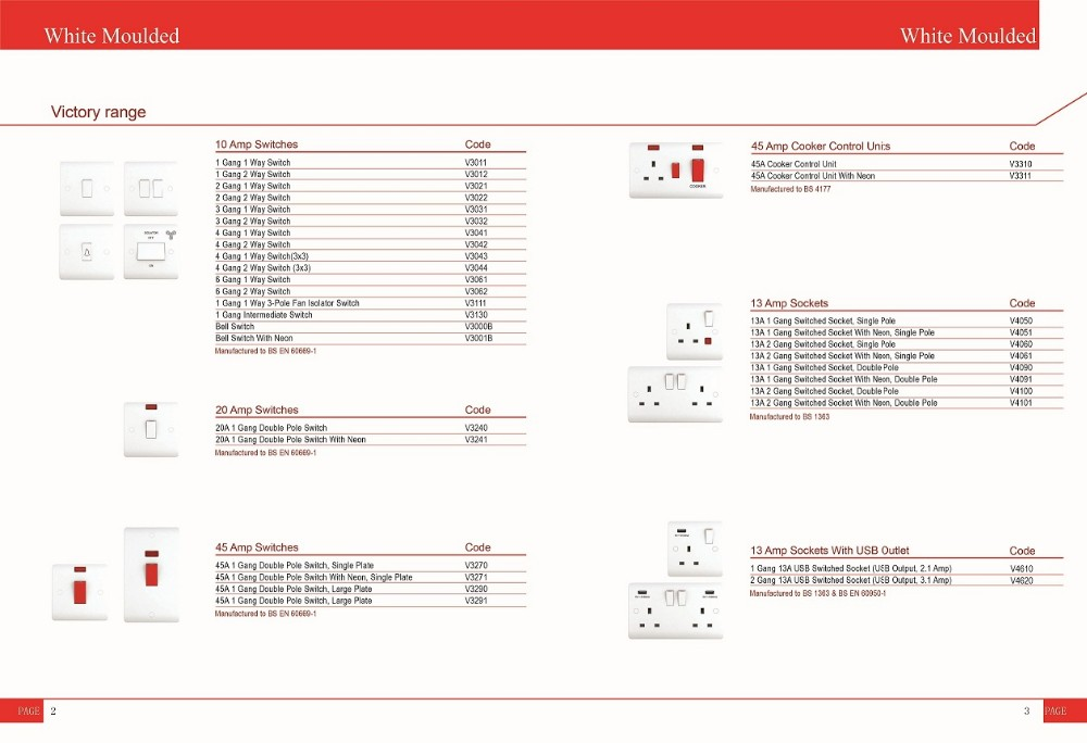 HTB1ixKhJVXXXXc3XVXXq6xXFXXXA?resize\=665%2C455\&ssl\=1 4 gang switch wiring diagram 4 gang switch box, 5 way light diagram of wiring a 4 gang light switch at crackthecode.co