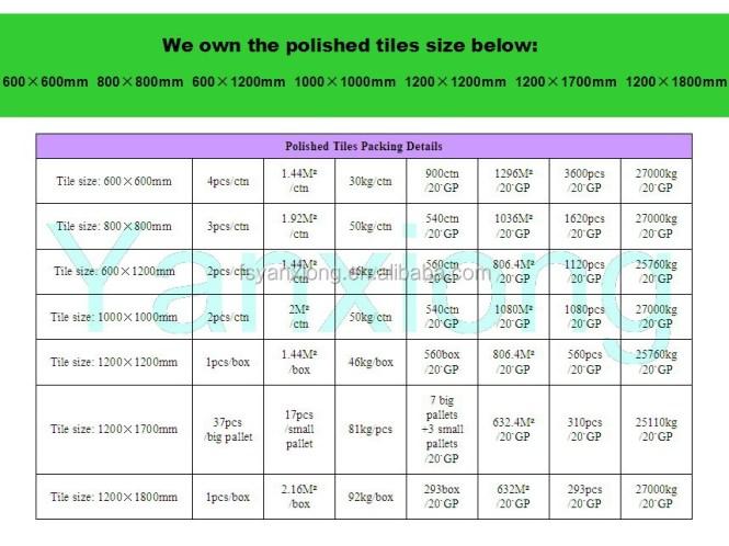 Kajaria Tiles Price List Pdf ...