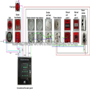 Break Glass Manual Call Point For Fire Alarm Awcmc21661