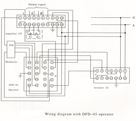 HTB1mZz1FVXXXXaWXpXXq6xXFXXX0?resize=546%2C487&ssl=1 rotork eh actuator wiring diagram wiring diagram rotork eh actuator wiring diagram at panicattacktreatment.co