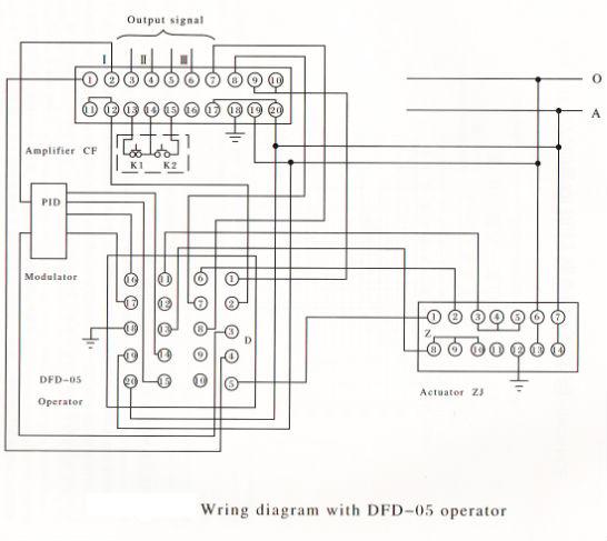 HTB1mZz1FVXXXXaWXpXXq6xXFXXX0?resize=546%2C487&ssl=1 rotork eh actuator wiring diagram wiring diagram rotork eh actuator wiring diagram at readyjetset.co
