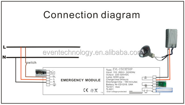 Amazing wiring diagram for emergency lighting ideas electrical wiring diagram for maintained emergency lighting somurich cheapraybanclubmaster Gallery