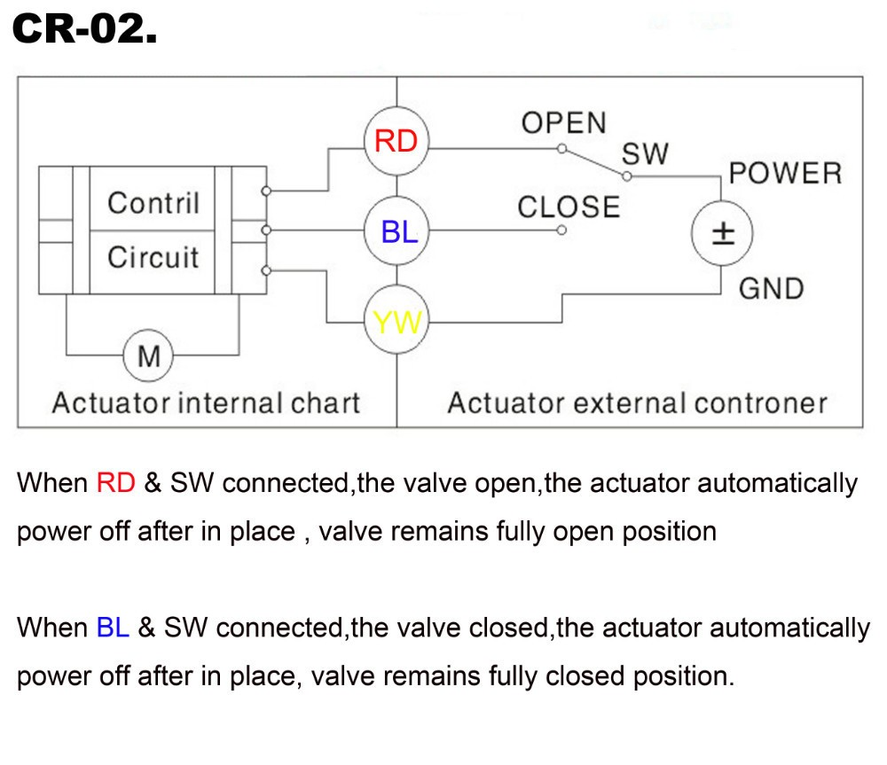 Taco Power Head Wiring Diagram Custom Project Nice Zone Valve 555 24 Volt Images