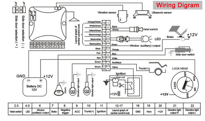 HTB1qoLJGVXXXXanXpXXq6xXFXXXc aftermarket car alarm wiring diagram wiring automotive wiring  at mifinder.co