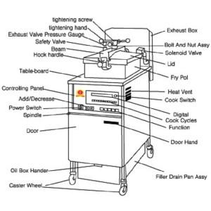 [DIAGRAM] Deep Fryer Wiring Diagram FULL Version HD