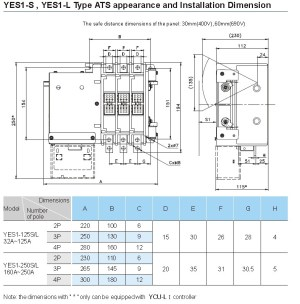 S seriees of soec ats 3 phase automatic transfer switch, View automatic transfer switch, YUYE