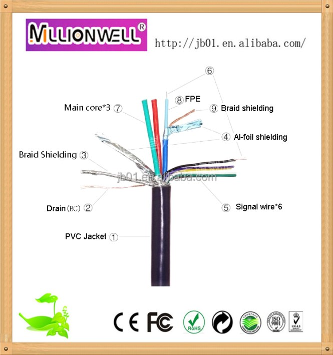 vga cable color code diagram vga image wiring diagram vga wire diagram vga image wiring diagram on vga cable color code diagram