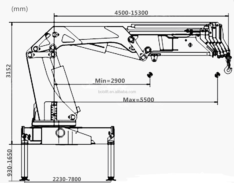Crane Parts Description
