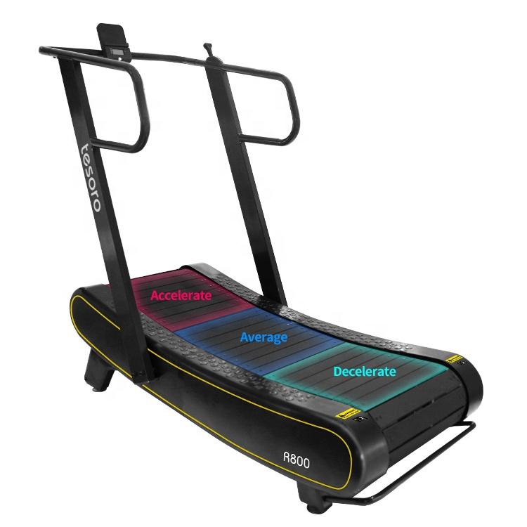 rongle r900a a usage commercial tapis roulant incurve accoudoir multifonctionnel non motorise equipement de sport a domicile bon marche 1 piece buy