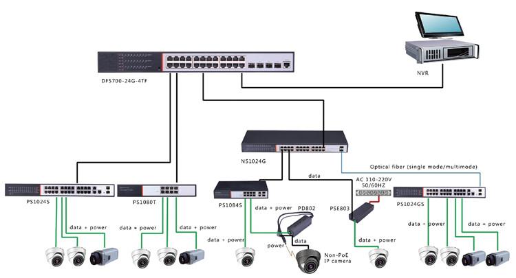 8 Port Poe Switch Uplink