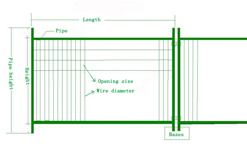 Luxury Welded Wire Fabric Conversion Chart Pattern - Schematic ...