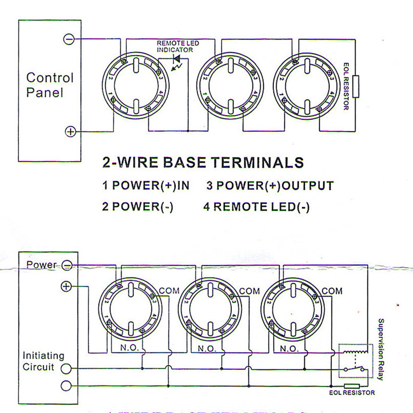 HT11Si_FLNdXXagOFbXj?resize=665%2C665&ssl=1 fire alarm control panel wikipedia readingrat net fire alarm control panel wiring diagram at gsmx.co
