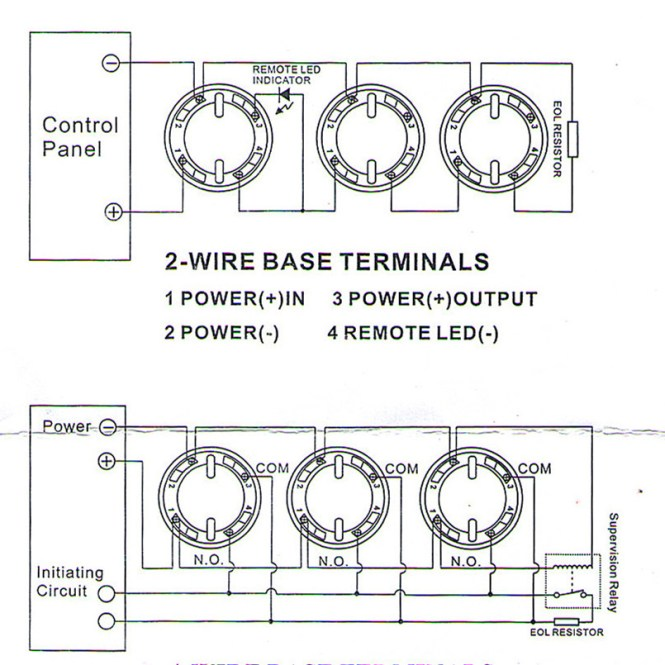 conventional fire alarm control panel wiring diagram wiring diagram conventional fire alarm panel wiring diagram jodebal