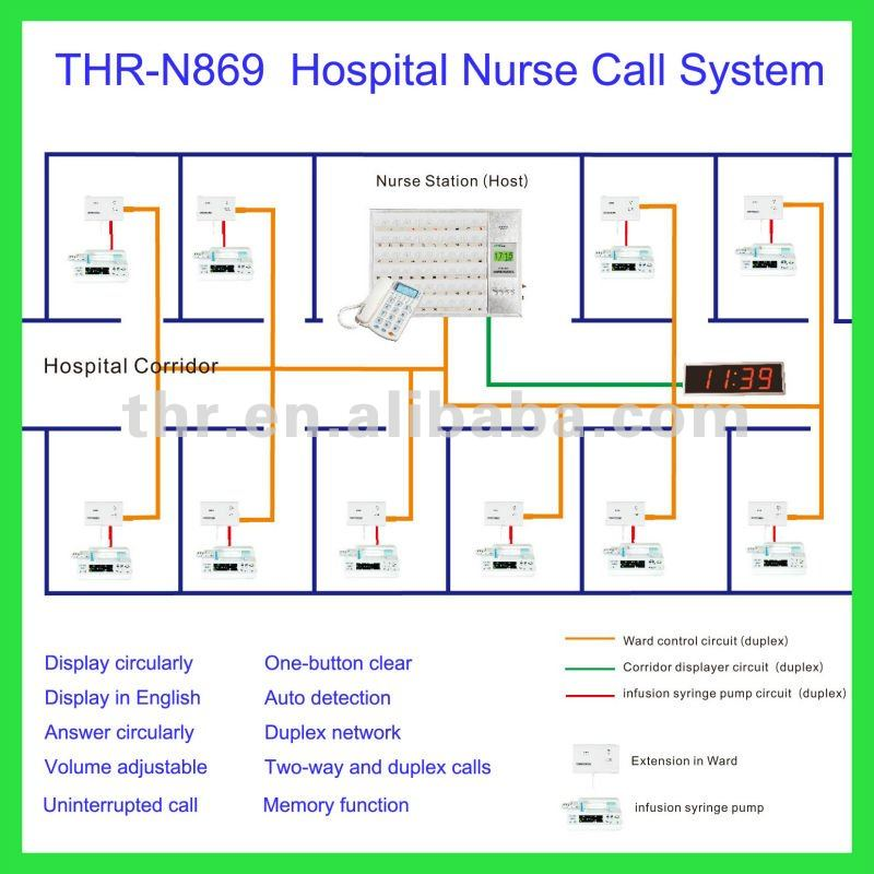 Wiring Diagram Nurse Call System nurse call system schematic ... on