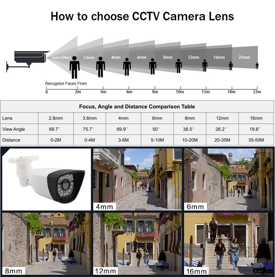 HTB1EUtsb8bM8KJjSZFFq6yynpXaS Smar H.265 POE 2MP IP Camera Outdoor Waterproof CCTV 1080P 20fps HD 720P H.264 Network Bullet Camera 2.8mm Wide Lens P2P Onvif
