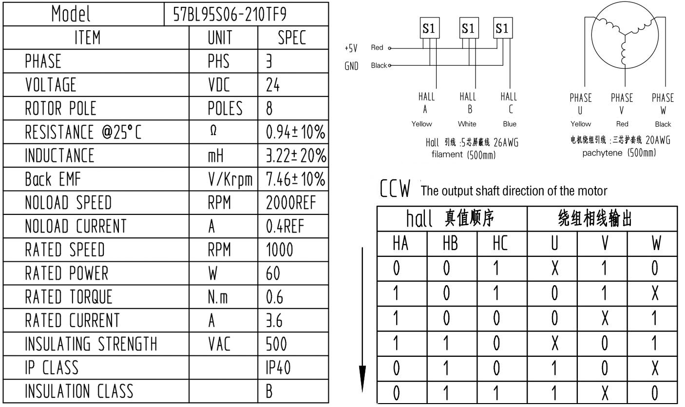 Rpm Bldc Motor 24v 60w Low Speed High Torque Dc