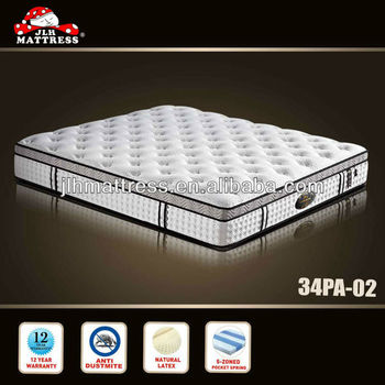 Natural Malaysia Latex Mattress Padding Manufacturer