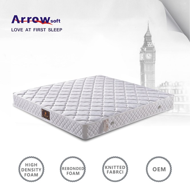 Mattress Made In China Supplieranufacturers At Alibaba