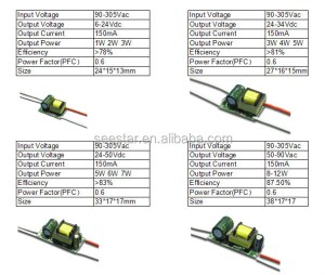 Bis Approved Output 1236vdc 300ma Mini Constant Current