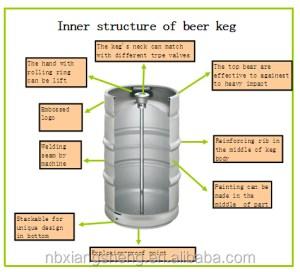 Zhejiang Europe 50 Liter Beer Keg Manufacturers,Beer Keg Prices,Beer Keg Lines  Buy Keg