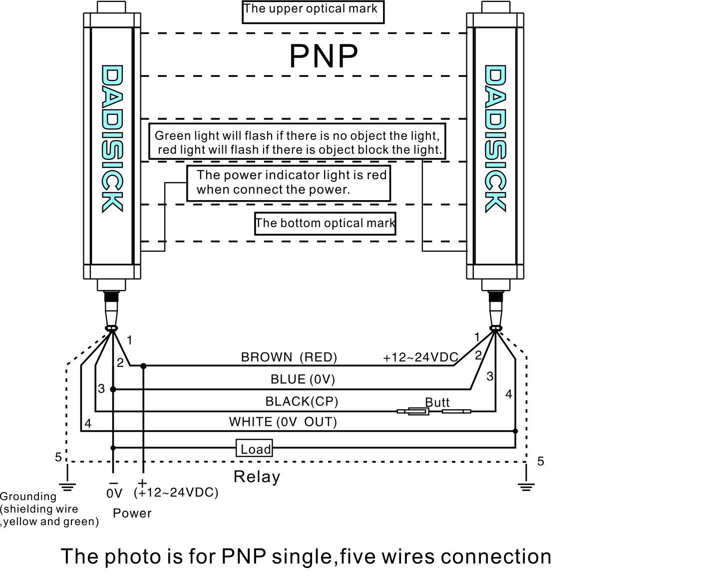 Light Barrier Safety Light Barrier Sensor Infrared Safety