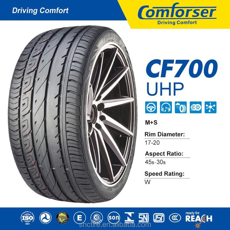 Image result for comforser CF700
