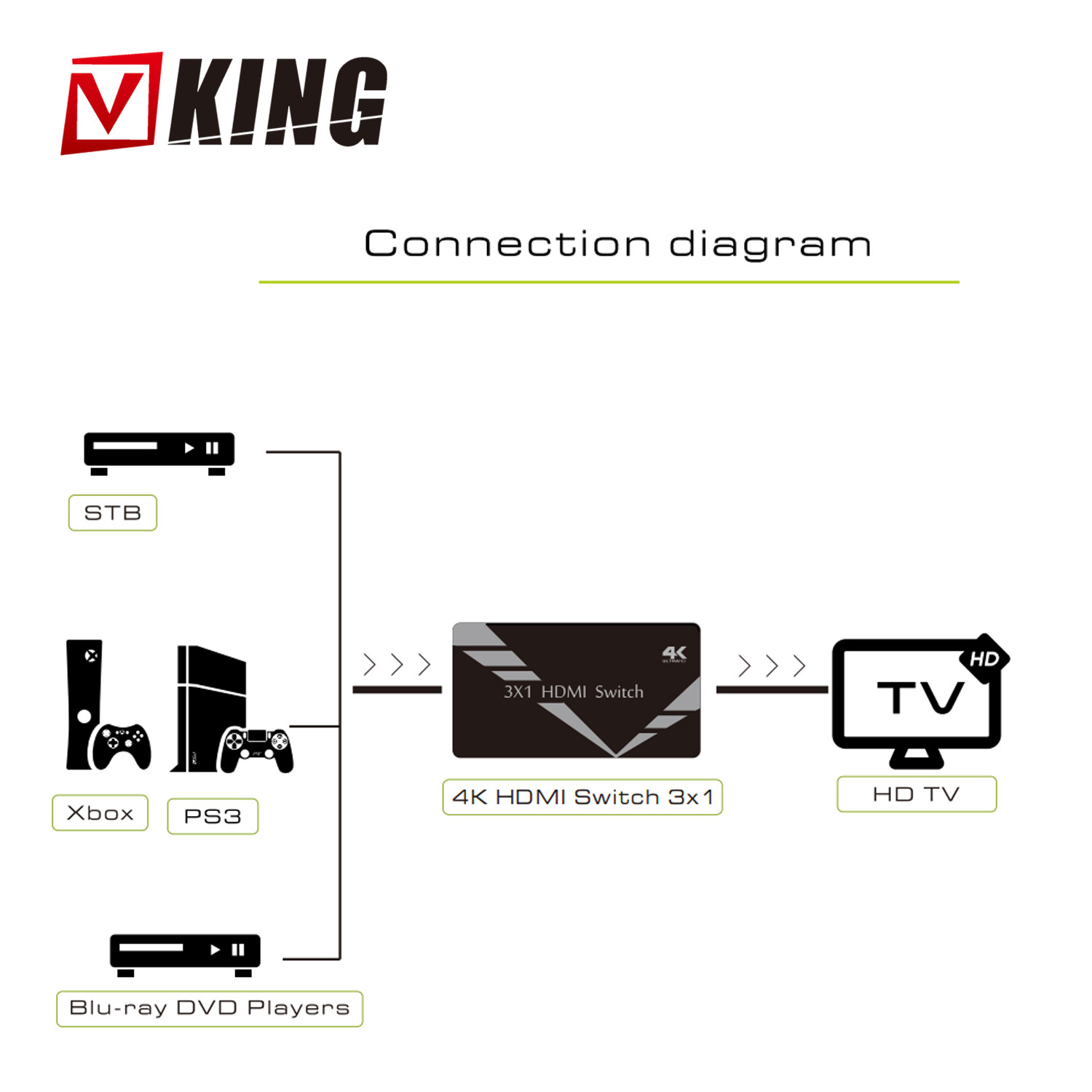 Vking Special Design Hdmi 3 Port Switcher Audio Extractor