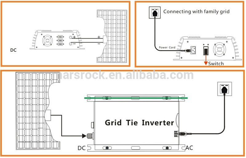 Wholesale 1000W DC24V~45V AC90V-140V Or 190V-260V Grid Tie