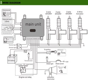 2016 Universal One Way 13 Pin Malaysian Car Alarm System