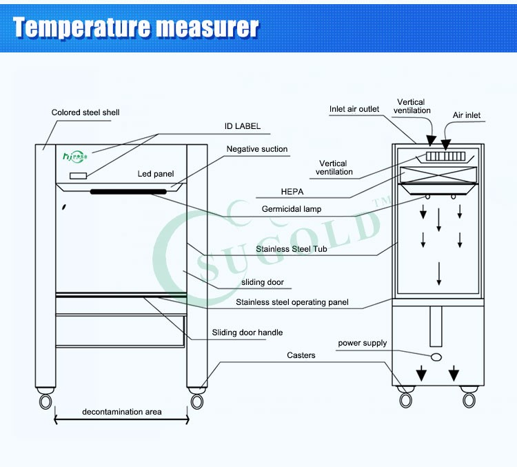 Laminair Flow Cabinet For Tissue Culture Laboratory