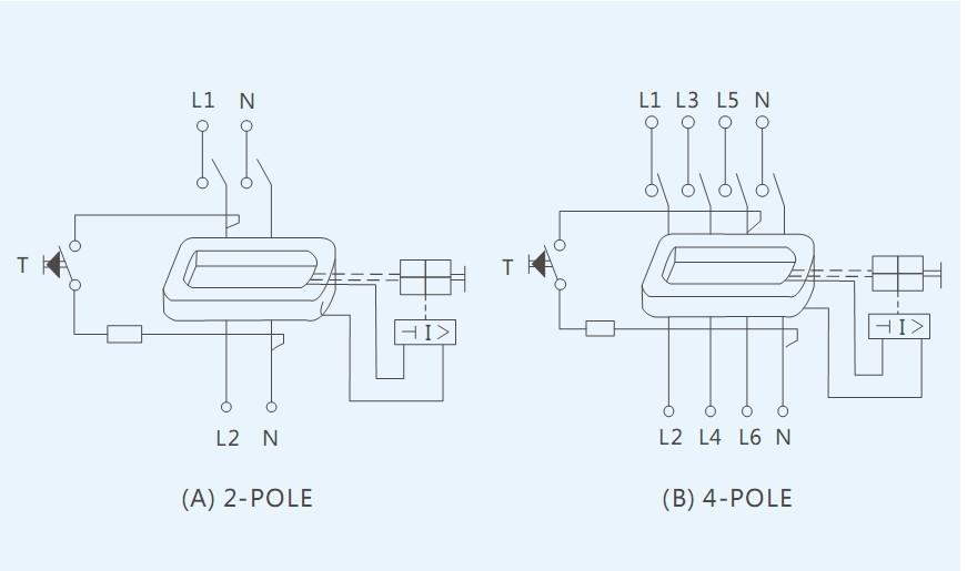 Pleasant Schneider Rcbo Wiring Diagram Somurich Com Wiring 101 Ferenstreekradiomeanderfmnl
