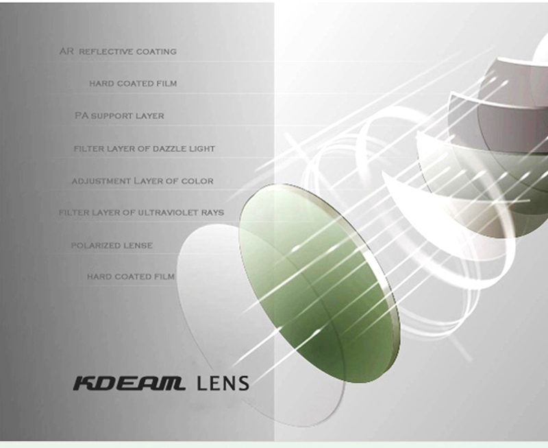 New arrived Cool Colors block design Sunglasses Men Square Mirror green Polarized lens UV400 protection KD156-C8 KDEAM