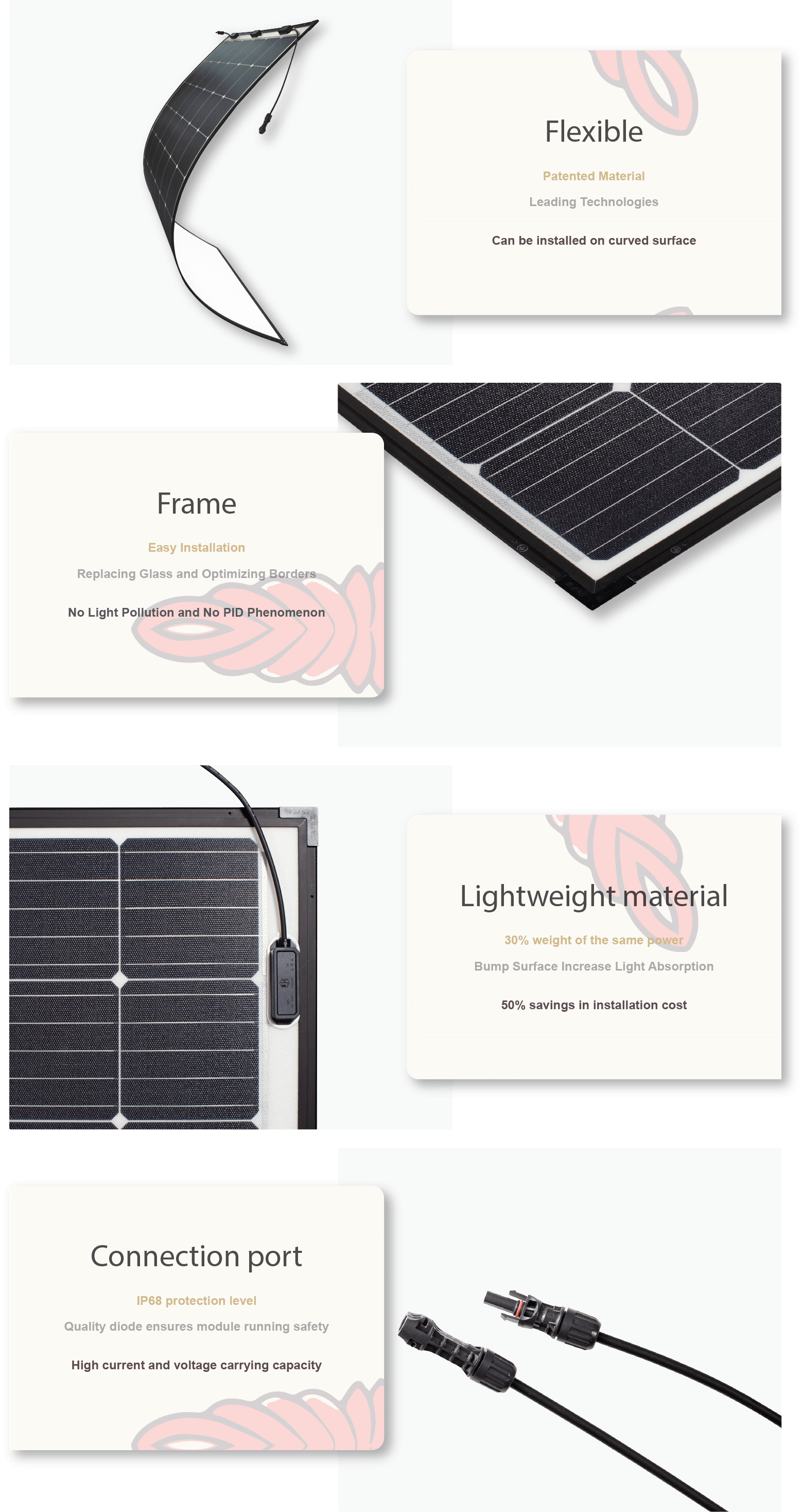 Smd Uw 290w Flexible Solar Panel For Light Weight Roof Tpo