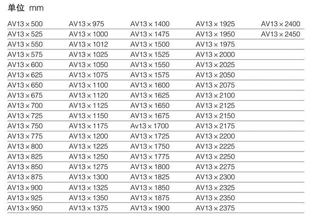 Fan Belt Cross Reference Chart