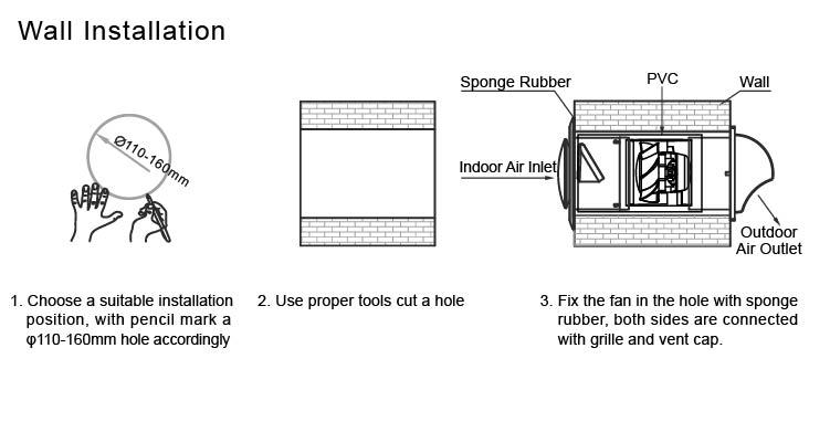 install exhaust fan in bathroom 5 inline exhaust fan 12v fan air buy install exhaust fan in bathroom 5 inline exhaust fan 12v fan air product on alibaba com